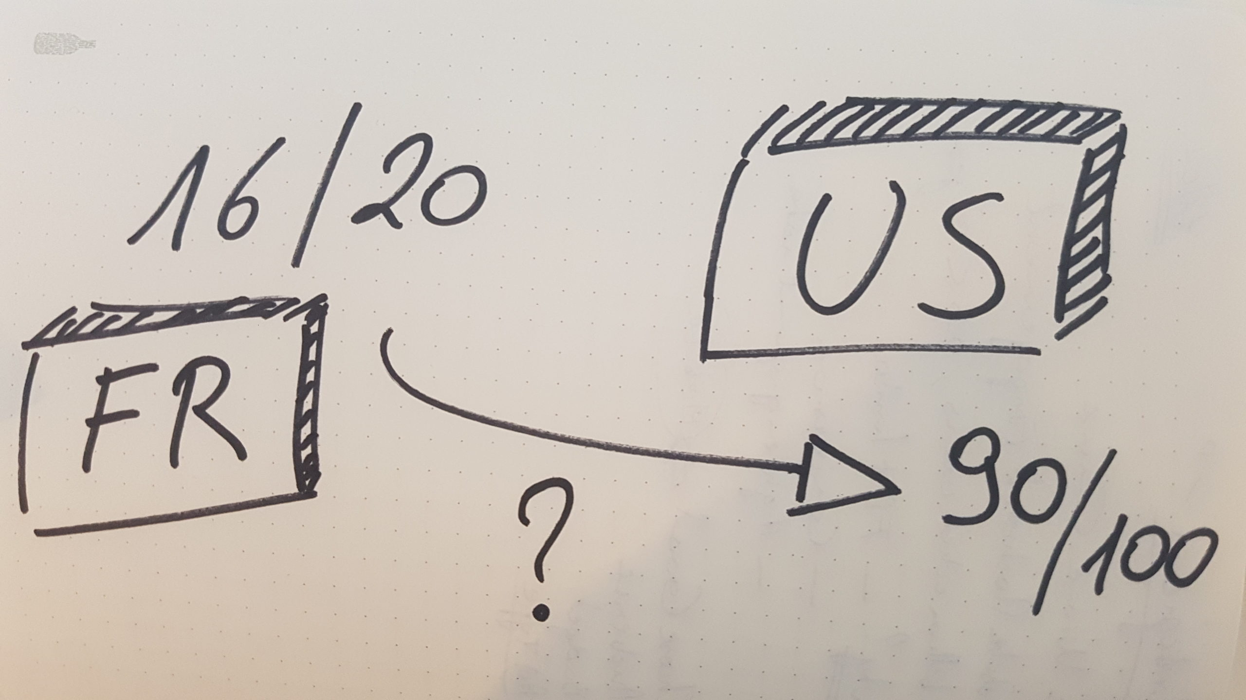 Mathématiques vineuses | comment 16/20 se dit 90/100 en ricain